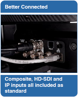Better Connected: Composite, HD-SDI and IP inputs all included as standard